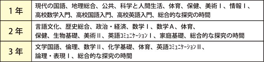 教育課程(3コース共通)
